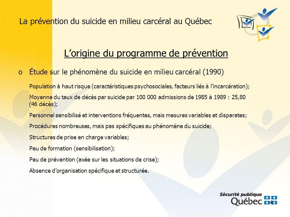 5 La prévention du suicide en milieu carcéral au Québec oRecommandations de létude Instauration dun programme provincial de prévention du suicide sur trois axes : 1- la prévention (information, formation, éducation); 2- lintervention (avant et pendant); 3- la postvention (suivi, support, analyse et recherche).