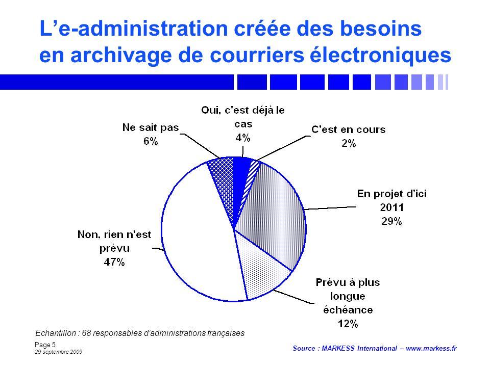 Page 5 29 septembre 2009 Source : MARKESS International – www.markess.fr Le-administration créée des besoins en archivage de courriers électroniques Echantillon : 68 responsables dadministrations françaises