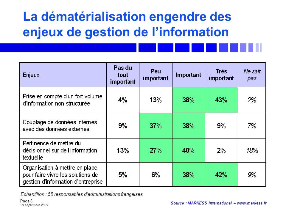 Page 6 29 septembre 2009 Source : MARKESS International – www.markess.fr La dématérialisation engendre des enjeux de gestion de linformation Echantillon : 55 responsables dadministrations françaises