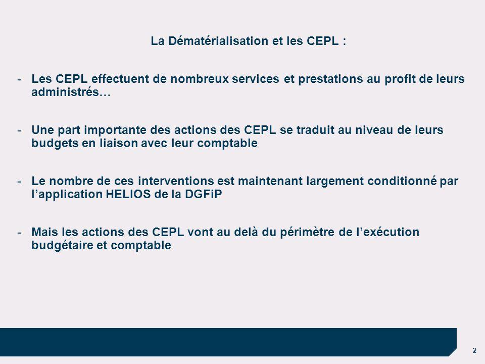 2 La Dématérialisation et les CEPL : -Les CEPL effectuent de nombreux services et prestations au profit de leurs administrés… -Une part importante des