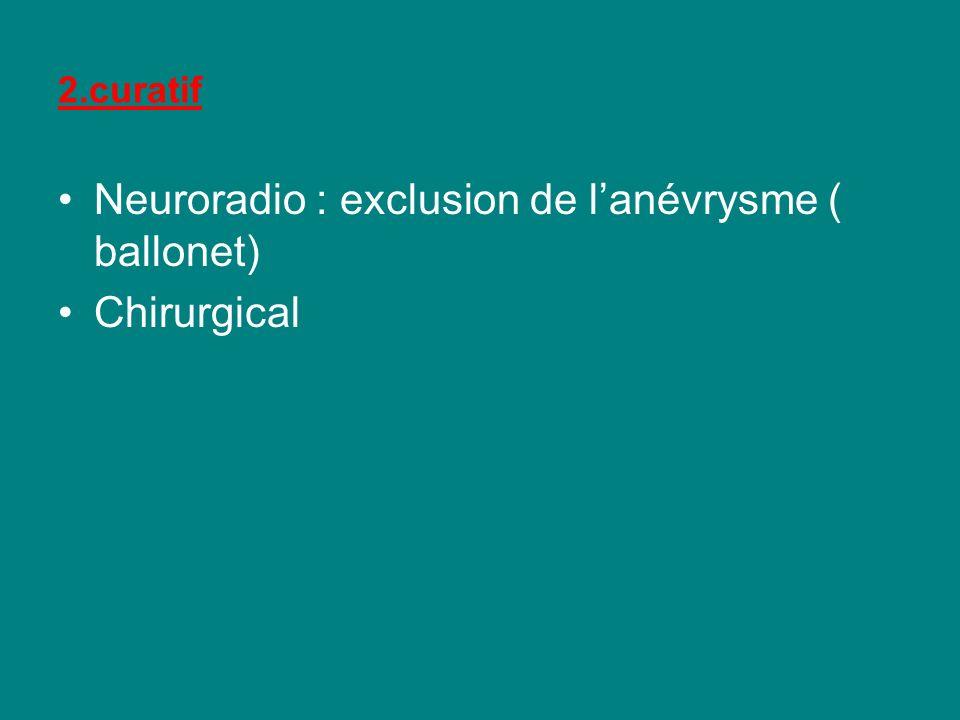 2.curatif Neuroradio : exclusion de lanévrysme ( ballonet) Chirurgical