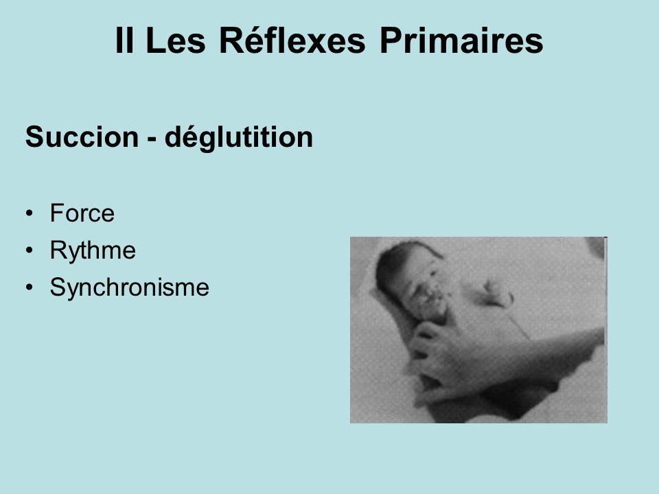 II Les Réflexes Primaires Succion - déglutition Force Rythme Synchronisme
