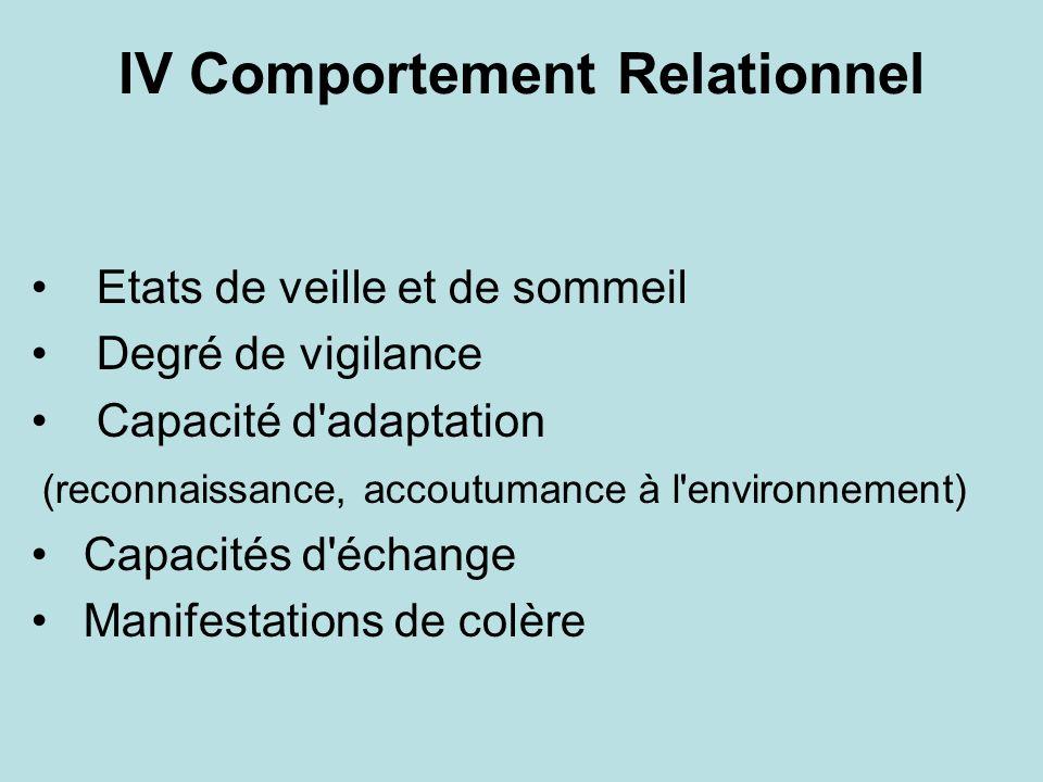 IV Comportement Relationnel Etats de veille et de sommeil Degré de vigilance Capacité d'adaptation (reconnaissance, accoutumance à l'environnement) Ca