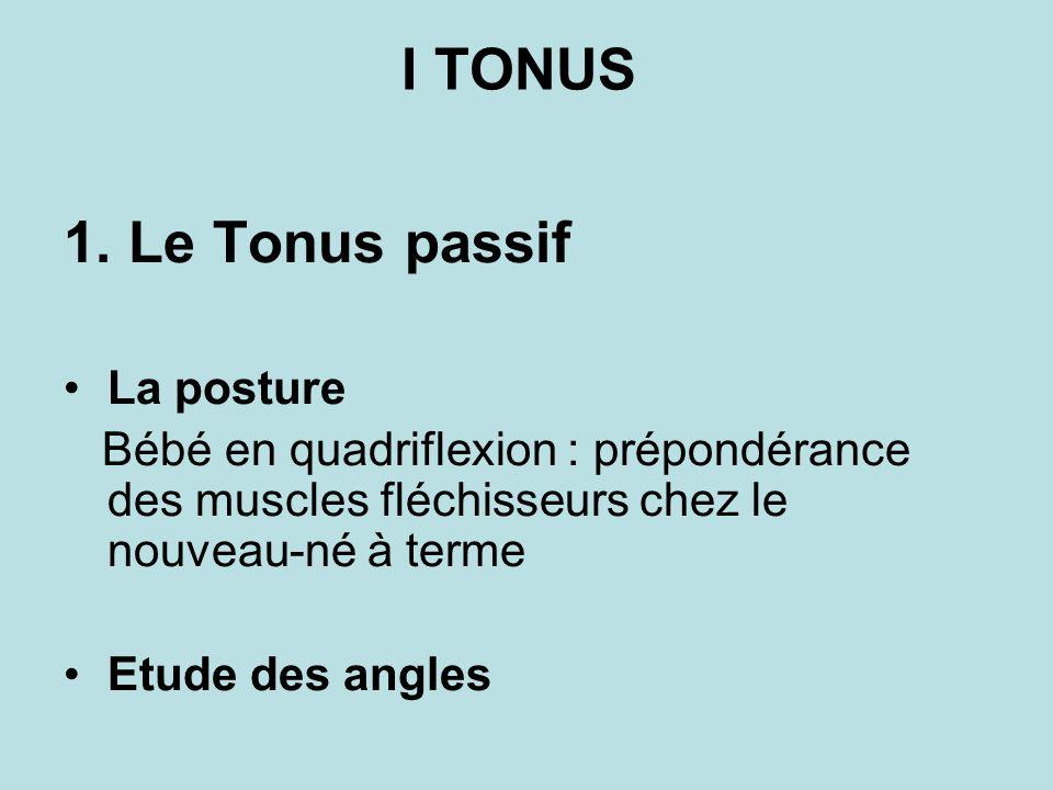 I TONUS 1. Le Tonus passif La posture Bébé en quadriflexion : prépondérance des muscles fléchisseurs chez le nouveau-né à terme Etude des angles