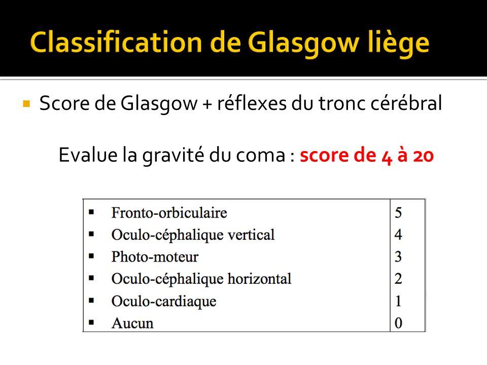 Score de Glasgow + réflexes du tronc cérébral Evalue la gravité du coma : score de 4 à 20