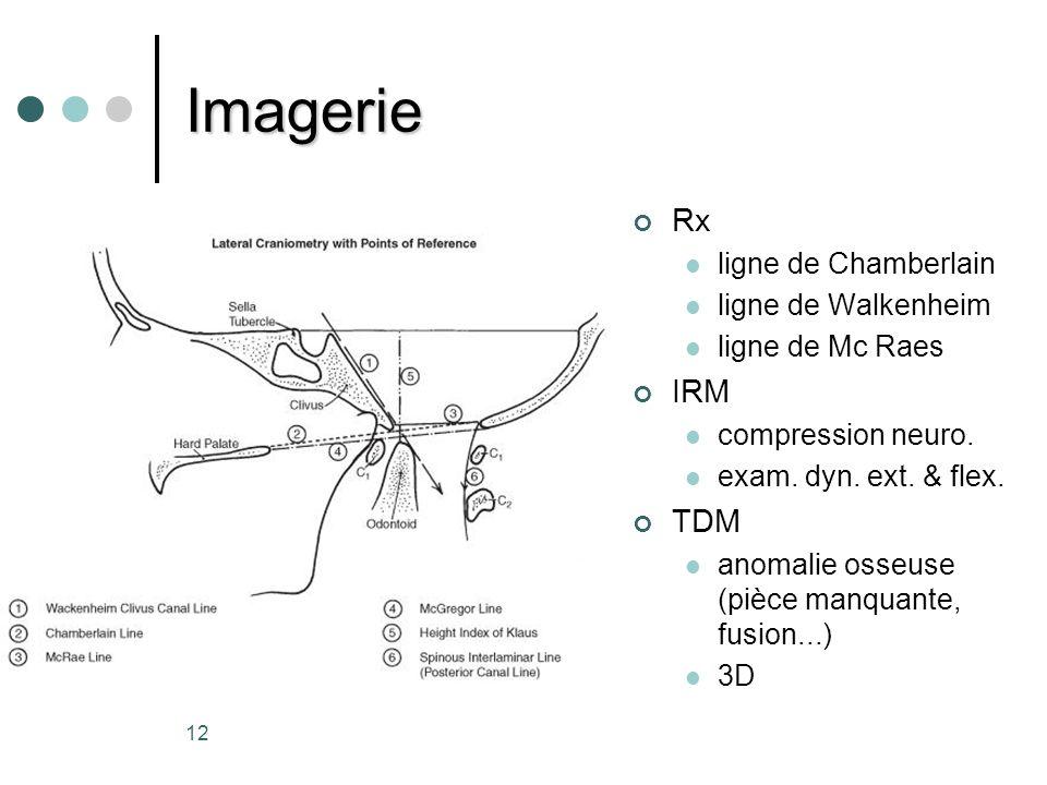 12 Imagerie Rx ligne de Chamberlain ligne de Walkenheim ligne de Mc Raes IRM compression neuro. exam. dyn. ext. & flex. TDM anomalie osseuse (pièce ma