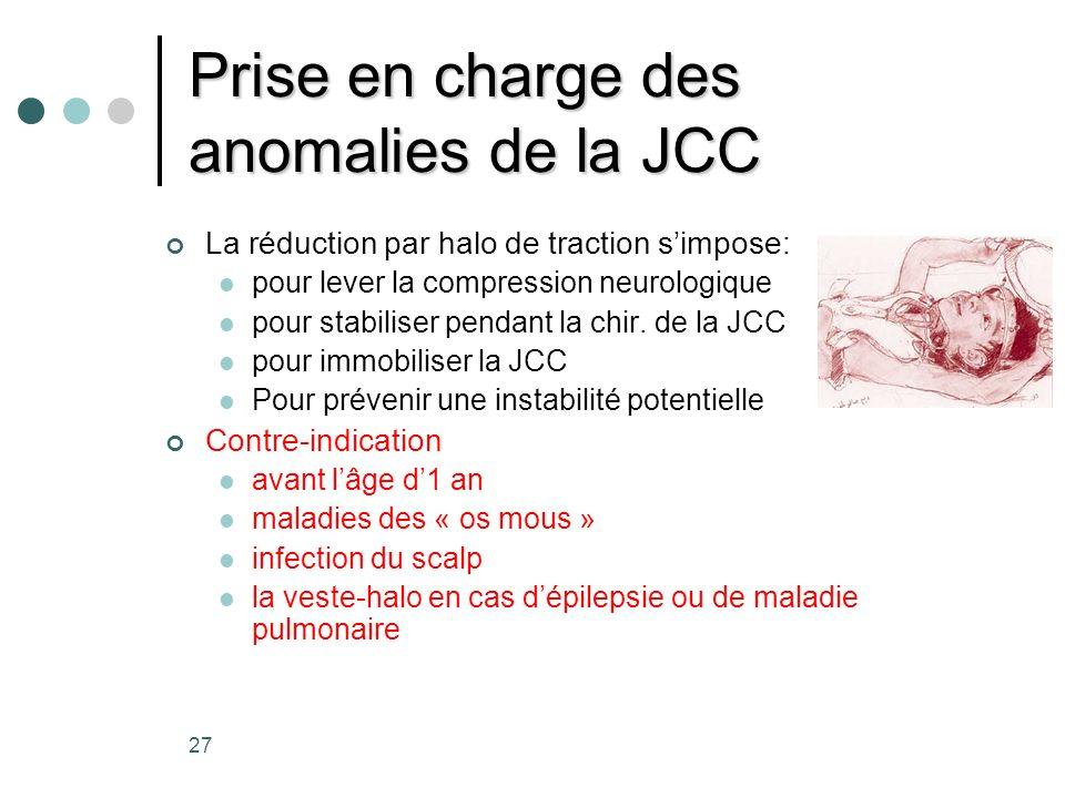 27 Prise en charge des anomalies de la JCC La réduction par halo de traction simpose: pour lever la compression neurologique pour stabiliser pendant l