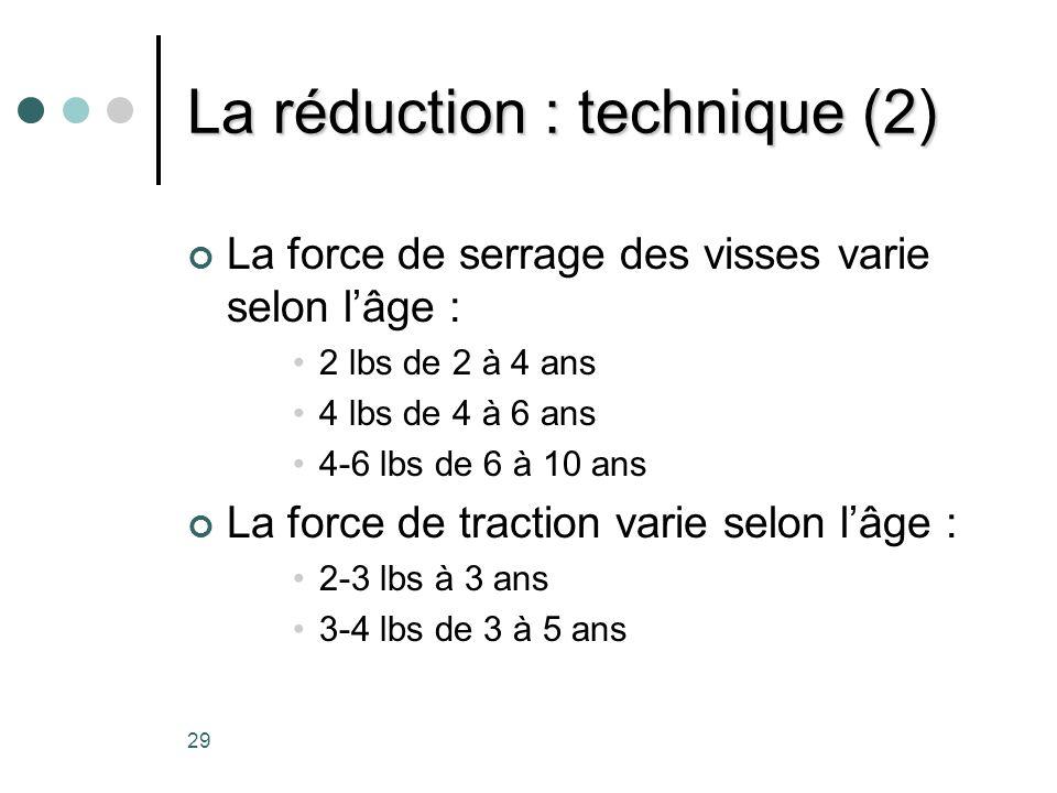 29 La réduction : technique (2) La force de serrage des visses varie selon lâge : 2 lbs de 2 à 4 ans 4 lbs de 4 à 6 ans 4-6 lbs de 6 à 10 ans La force