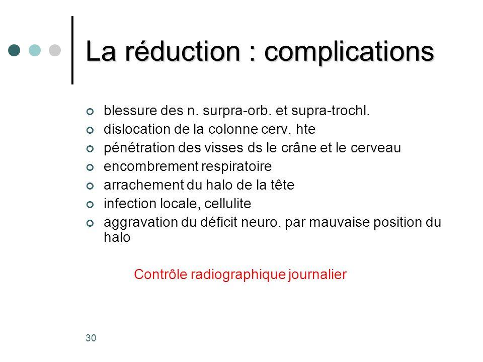 30 La réduction : complications blessure des n. surpra-orb. et supra-trochl. dislocation de la colonne cerv. hte pénétration des visses ds le crâne et