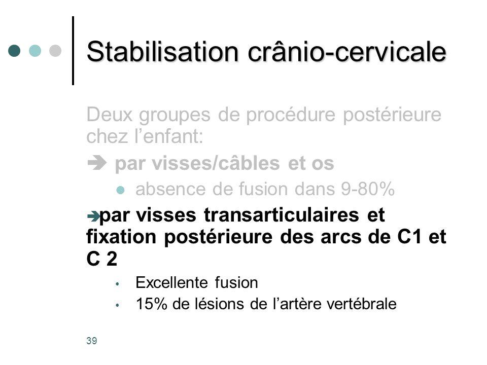 39 Stabilisation crânio-cervicale Deux groupes de procédure postérieure chez lenfant: par visses/câbles et os absence de fusion dans 9-80% par visses