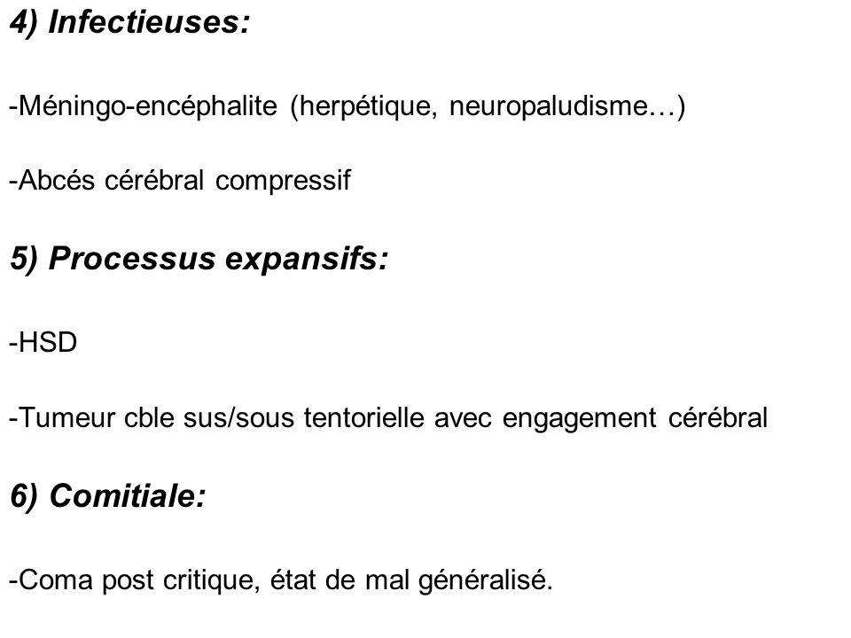 Ex neurologique: -Score de glasgow -Souplesse nuque -Tonus musculaire -Rech mvts anormaux -Etude réflexes (ROT, RCP) -Etude respiration Cheynes stokes, apneustique, ataxique…
