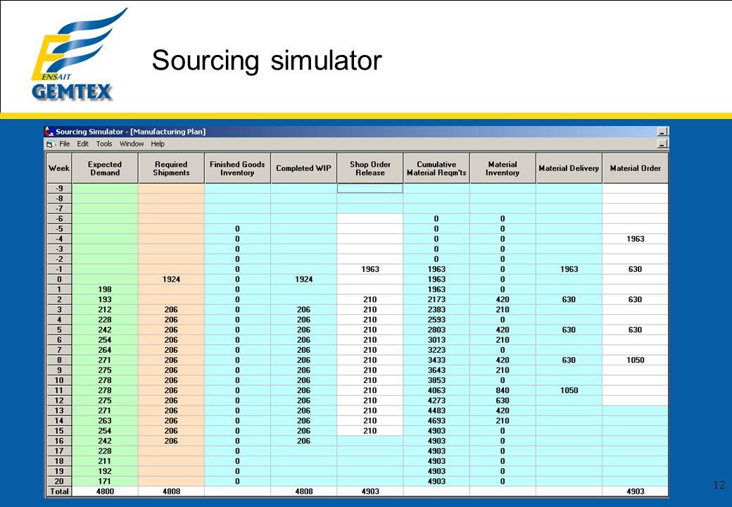 12 Sourcing simulator
