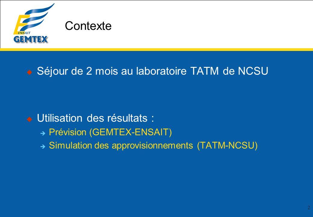 2 Contexte Séjour de 2 mois au laboratoire TATM de NCSU Utilisation des résultats : Prévision (GEMTEX-ENSAIT) Simulation des approvisionnements (TATM-