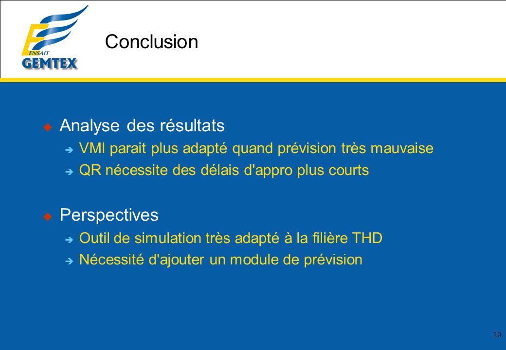 20 Conclusion Analyse des résultats VMI parait plus adapté quand prévision très mauvaise QR nécessite des délais d'appro plus courts Perspectives Outi