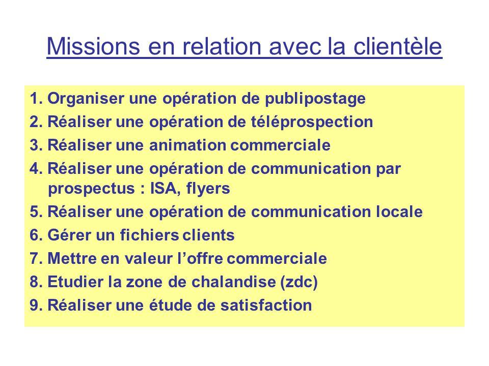 Missions en relation avec la clientèle 1. Organiser une opération de publipostage 2. Réaliser une opération de téléprospection 3. Réaliser une animati
