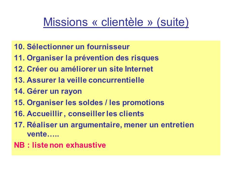 Missions « clientèle » (suite) 10. Sélectionner un fournisseur 11. Organiser la prévention des risques 12. Créer ou améliorer un site Internet 13. Ass