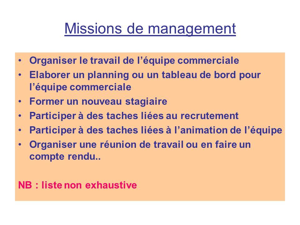 Missions de management Organiser le travail de léquipe commerciale Elaborer un planning ou un tableau de bord pour léquipe commerciale Former un nouve