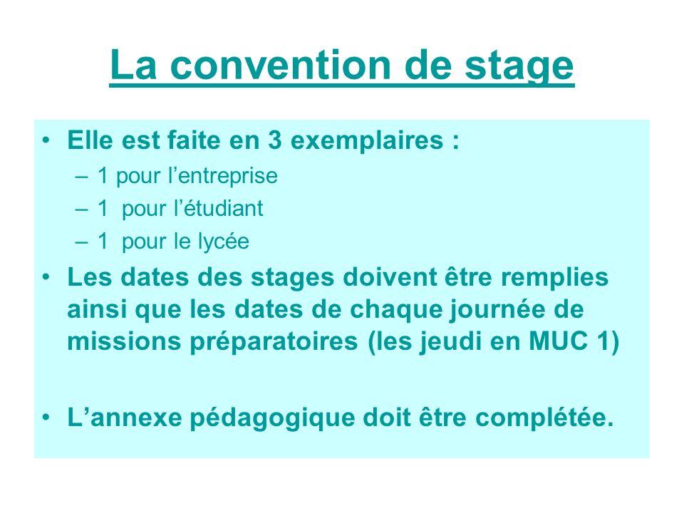 La convention de stage Elle est faite en 3 exemplaires : –1 pour lentreprise –1 pour létudiant –1 pour le lycée Les dates des stages doivent être remp