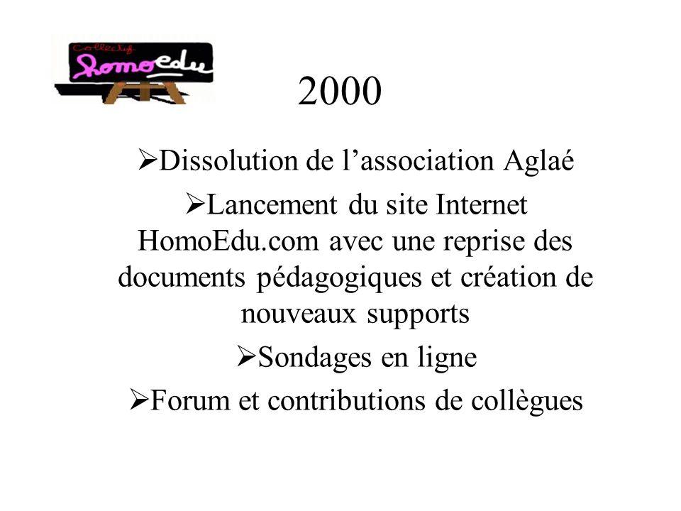2000 Dissolution de lassociation Aglaé Lancement du site Internet HomoEdu.com avec une reprise des documents pédagogiques et création de nouveaux supports Sondages en ligne Forum et contributions de collègues