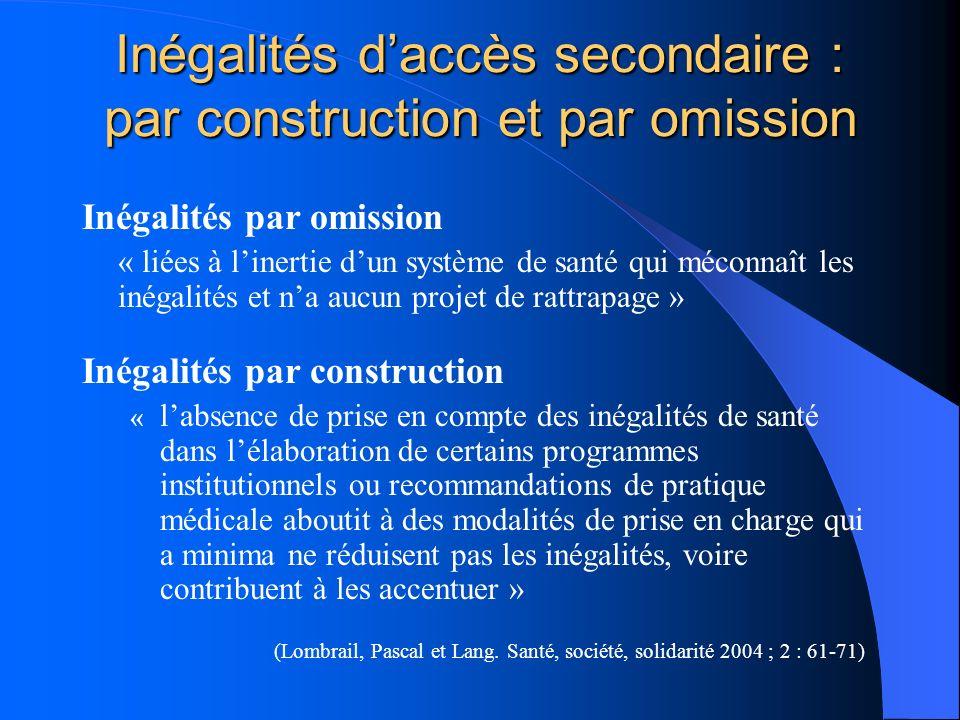 Inégalités daccès secondaire : par construction et par omission Inégalités par omission « liées à linertie dun système de santé qui méconnaît les inég