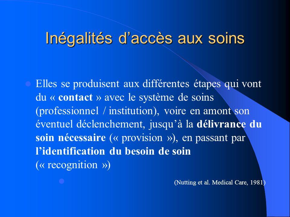 Inégalités daccès aux soins Elles se produisent aux différentes étapes qui vont du « contact » avec le système de soins (professionnel / institution),