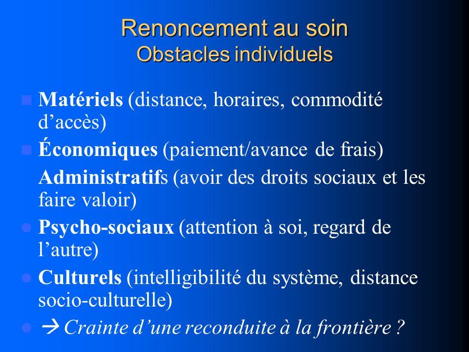 Renoncement au soin Obstacles individuels Matériels (distance, horaires, commodité daccès) Économiques (paiement/avance de frais) Administratifs (avoi