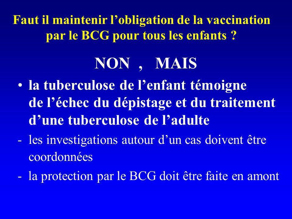 Faut il maintenir lobligation de la vaccination par le BCG pour tous les enfants ? NON, MAIS la tuberculose de lenfant témoigne de léchec du dépistage