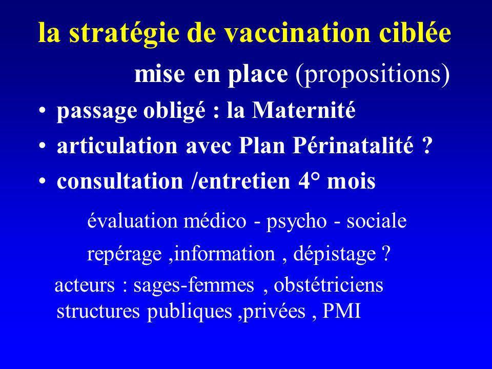 la stratégie de vaccination ciblée mise en place (propositions) passage obligé : la Maternité articulation avec Plan Périnatalité ? consultation /entr