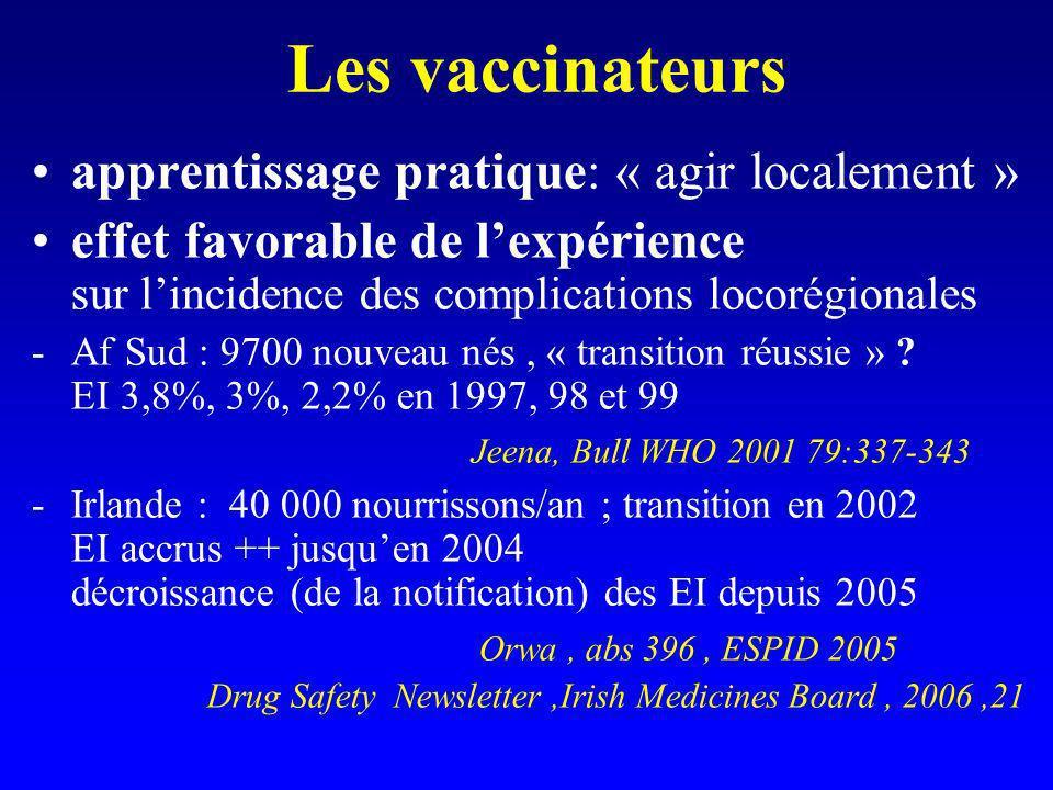 Les vaccinateurs apprentissage pratique: « agir localement » effet favorable de lexpérience sur lincidence des complications locorégionales -Af Sud :