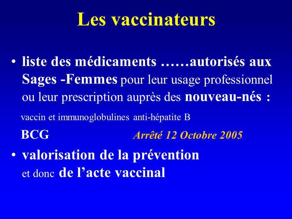 Les vaccinateurs liste des médicaments ……autorisés aux Sages -Femmes pour leur usage professionnel ou leur prescription auprès des nouveau-nés : vacci