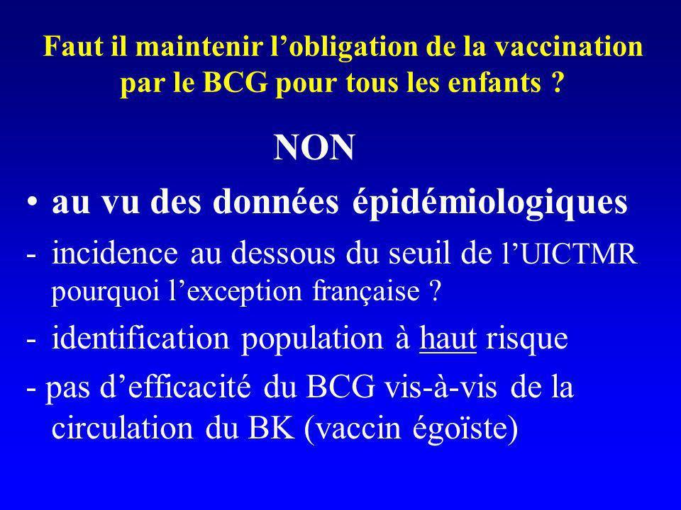 Faut il maintenir lobligation de la vaccination par le BCG pour tous les enfants ? NON au vu des données épidémiologiques -incidence au dessous du seu