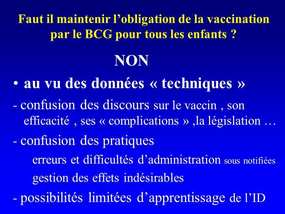 Faut il maintenir lobligation de la vaccination par le BCG pour tous les enfants ? NON au vu des données « techniques » - confusion des discours sur l