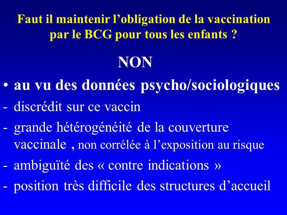 Faut il maintenir lobligation de la vaccination par le BCG pour tous les enfants ? NON au vu des données psycho/sociologiques -discrédit sur ce vaccin