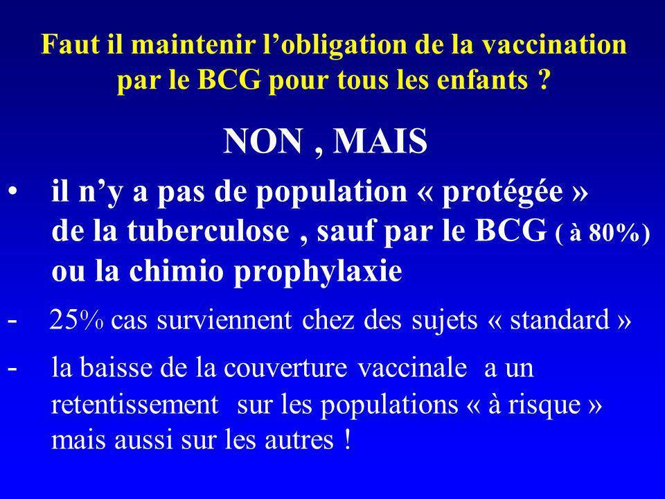 Faut il maintenir lobligation de la vaccination par le BCG pour tous les enfants ? NON, MAIS il ny a pas de population « protégée » de la tuberculose,