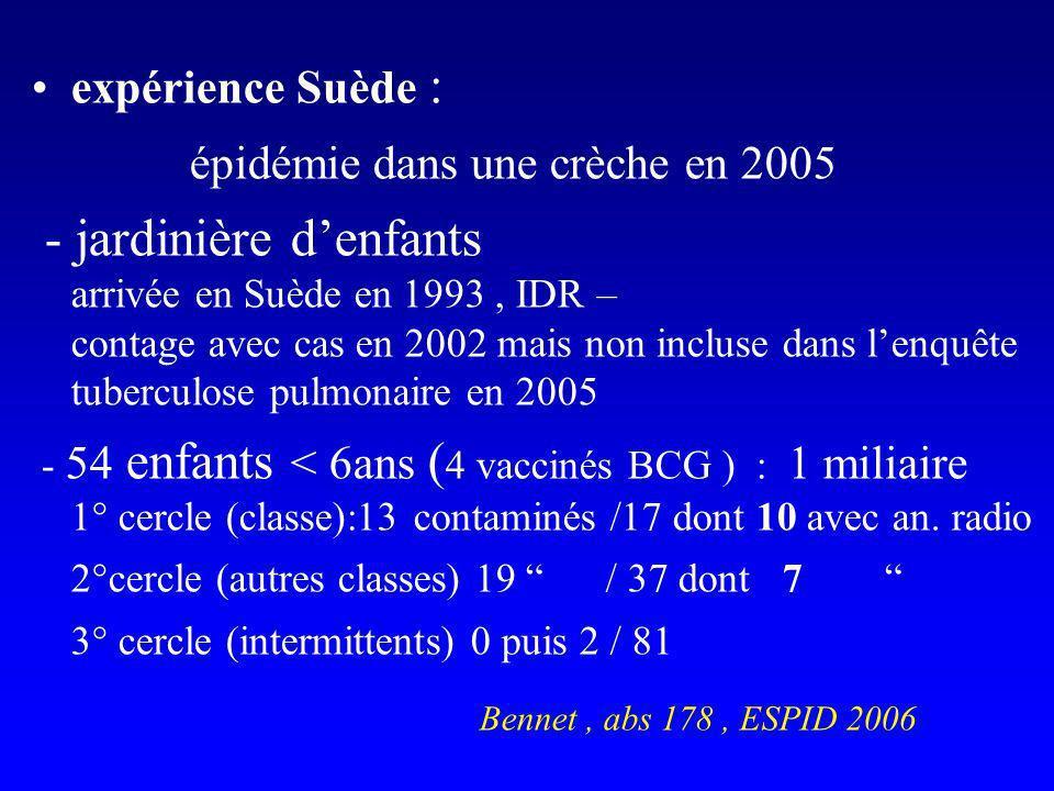 expérience Suède : épidémie dans une crèche en 2005 - jardinière denfants arrivée en Suède en 1993, IDR – contage avec cas en 2002 mais non incluse da