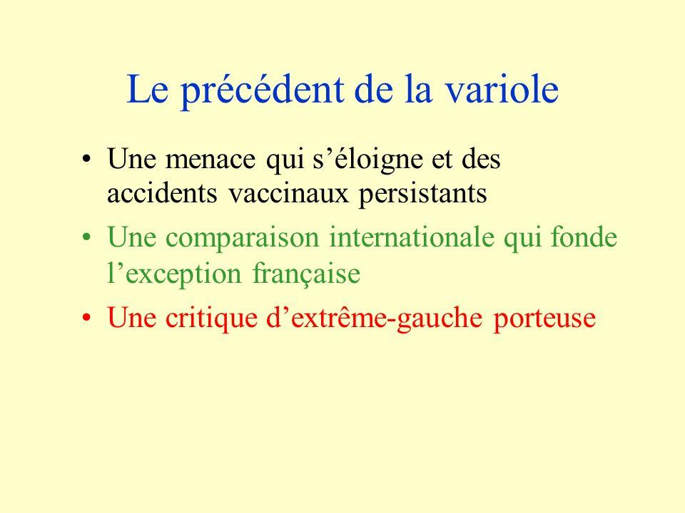 Le précédent de la variole Une menace qui séloigne et des accidents vaccinaux persistants Une comparaison internationale qui fonde lexception française Une critique dextrême-gauche porteuse