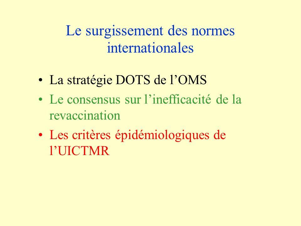 Le surgissement des normes internationales La stratégie DOTS de lOMS Le consensus sur linefficacité de la revaccination Les critères épidémiologiques de lUICTMR