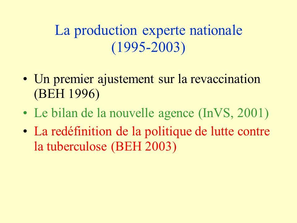 La production experte nationale (1995-2003) Un premier ajustement sur la revaccination (BEH 1996) Le bilan de la nouvelle agence (InVS, 2001) La redéfinition de la politique de lutte contre la tuberculose (BEH 2003)