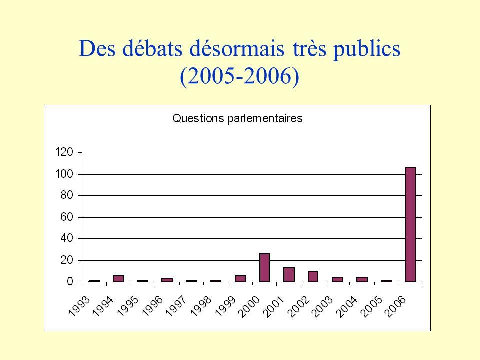 Des débats désormais très publics (2005-2006)