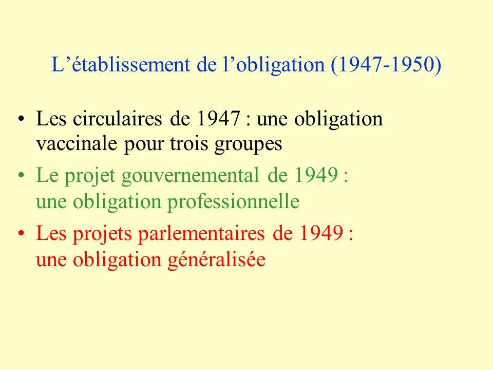 Létablissement de lobligation (1947-1950) Les circulaires de 1947 : une obligation vaccinale pour trois groupes Le projet gouvernemental de 1949 : une obligation professionnelle Les projets parlementaires de 1949 : une obligation généralisée