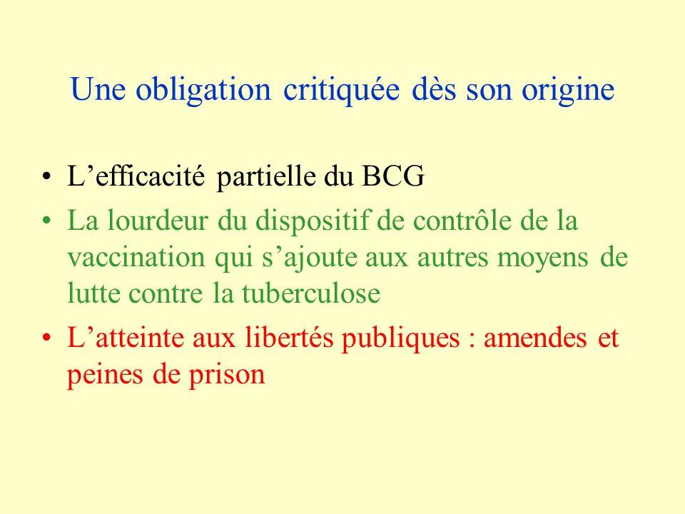 Une obligation critiquée dès son origine Lefficacité partielle du BCG La lourdeur du dispositif de contrôle de la vaccination qui sajoute aux autres moyens de lutte contre la tuberculose Latteinte aux libertés publiques : amendes et peines de prison