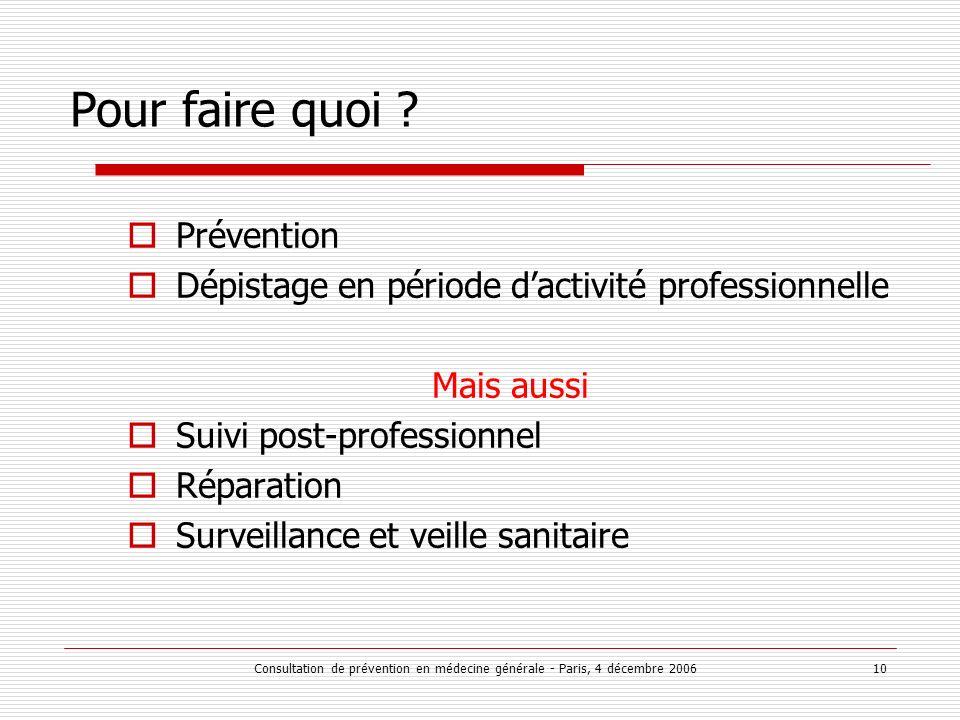 Consultation de prévention en médecine générale - Paris, 4 décembre 2006 10 Pour faire quoi ? Prévention Dépistage en période dactivité professionnell