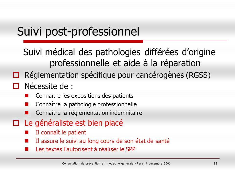 Consultation de prévention en médecine générale - Paris, 4 décembre 2006 13 Suivi post-professionnel Suivi médical des pathologies différées dorigine