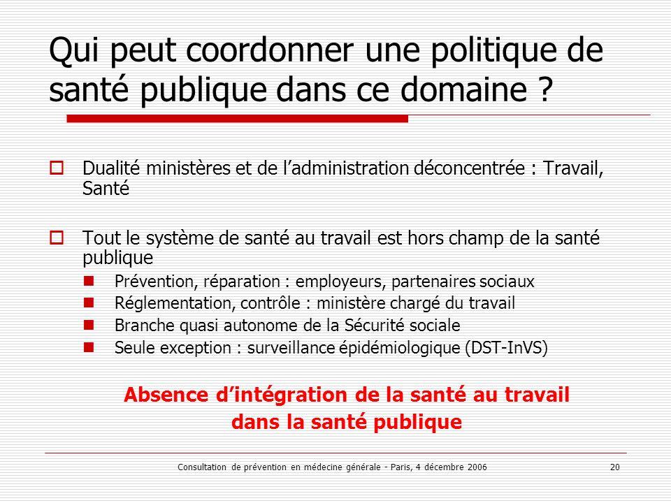 Consultation de prévention en médecine générale - Paris, 4 décembre 2006 20 Qui peut coordonner une politique de santé publique dans ce domaine ? Dual