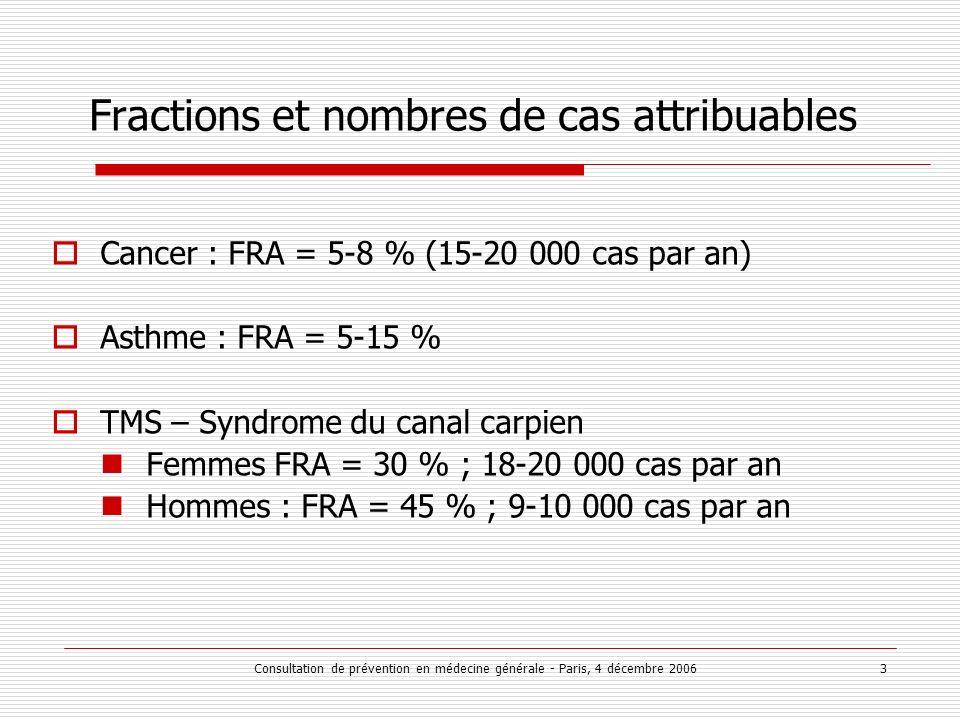 Consultation de prévention en médecine générale - Paris, 4 décembre 2006 3 Fractions et nombres de cas attribuables Cancer : FRA = 5-8 % (15-20 000 cas par an) Asthme : FRA = 5-15 % TMS – Syndrome du canal carpien Femmes FRA = 30 % ; 18-20 000 cas par an Hommes : FRA = 45 % ; 9-10 000 cas par an