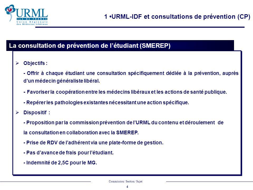 4 Commission / Section / Sujet Objectifs : - Offrir à chaque étudiant une consultation spécifiquement dédiée à la prévention, auprès dun médecin généraliste libéral.