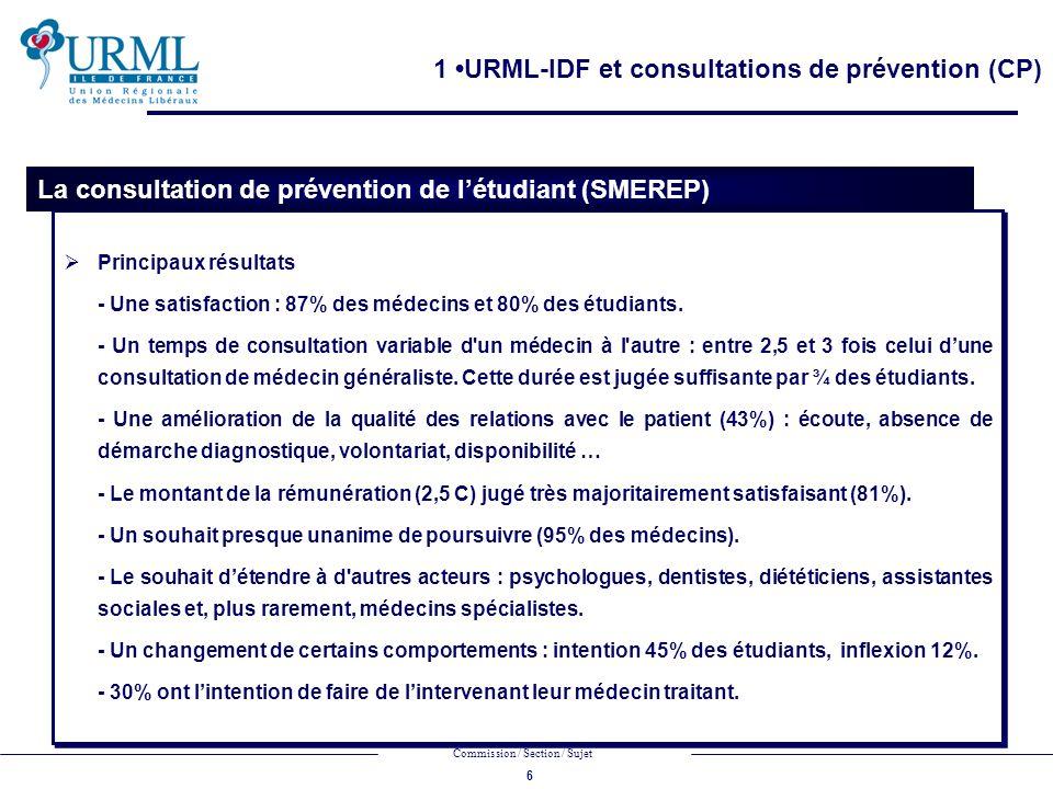 6 Commission / Section / Sujet Principaux résultats - Une satisfaction : 87% des médecins et 80% des étudiants.