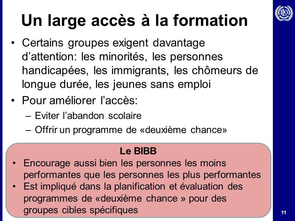 11 Un large accès à la formation Certains groupes exigent davantage dattention: les minorités, les personnes handicapées, les immigrants, les chômeurs