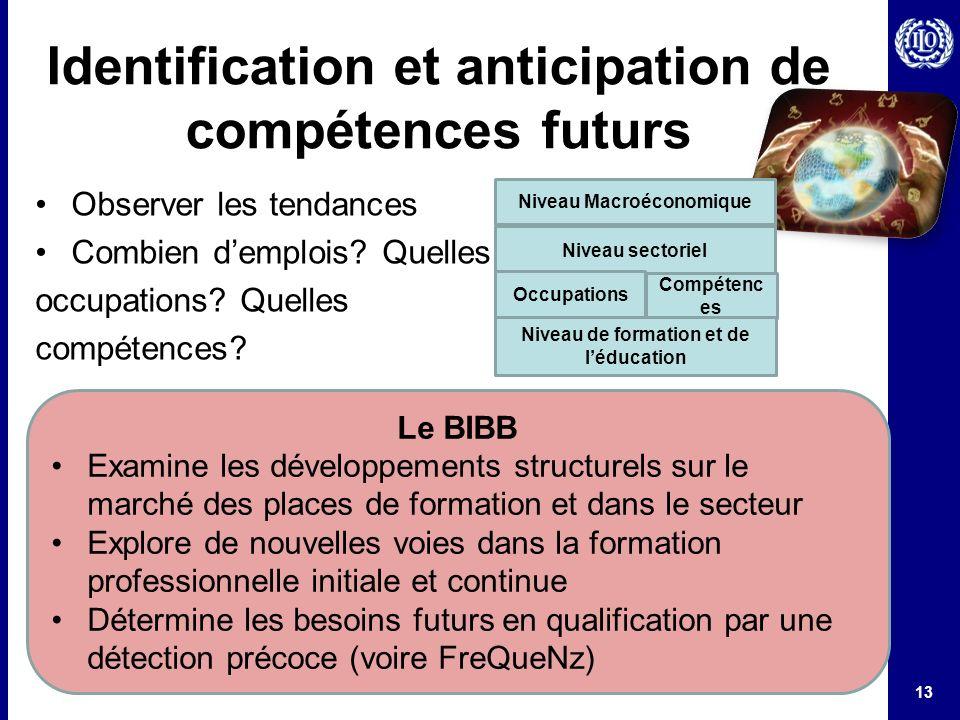 13 Identification et anticipation de compétences futurs Observer les tendances Combien demplois? Quelles occupations? Quelles compétences? Le BIBB Exa