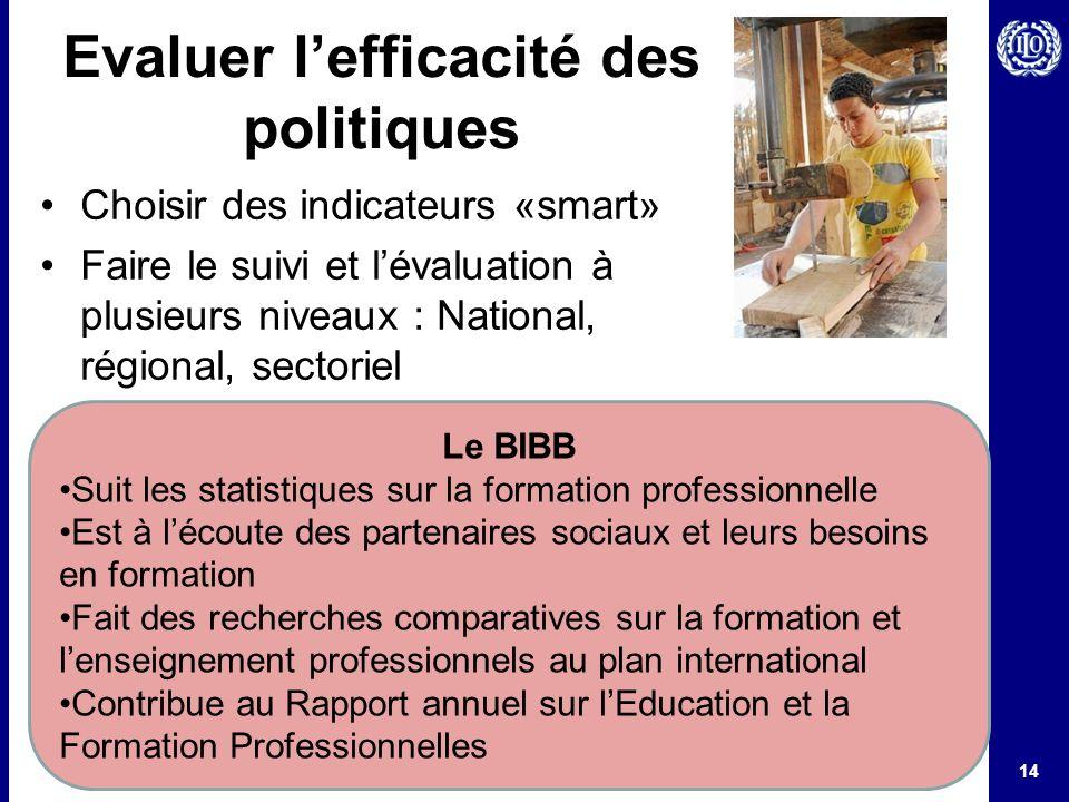 14 Evaluer lefficacité des politiques Choisir des indicateurs «smart» Faire le suivi et lévaluation à plusieurs niveaux : National, régional, sectorie